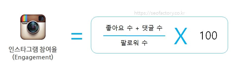 인스타그램-인게이지먼트향상을-통한-인기게시물-만들기2
